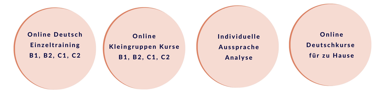 deutsch-lernen-kursuebersicht-1