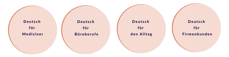 deutsch-lernen-kursuebersicht-2
